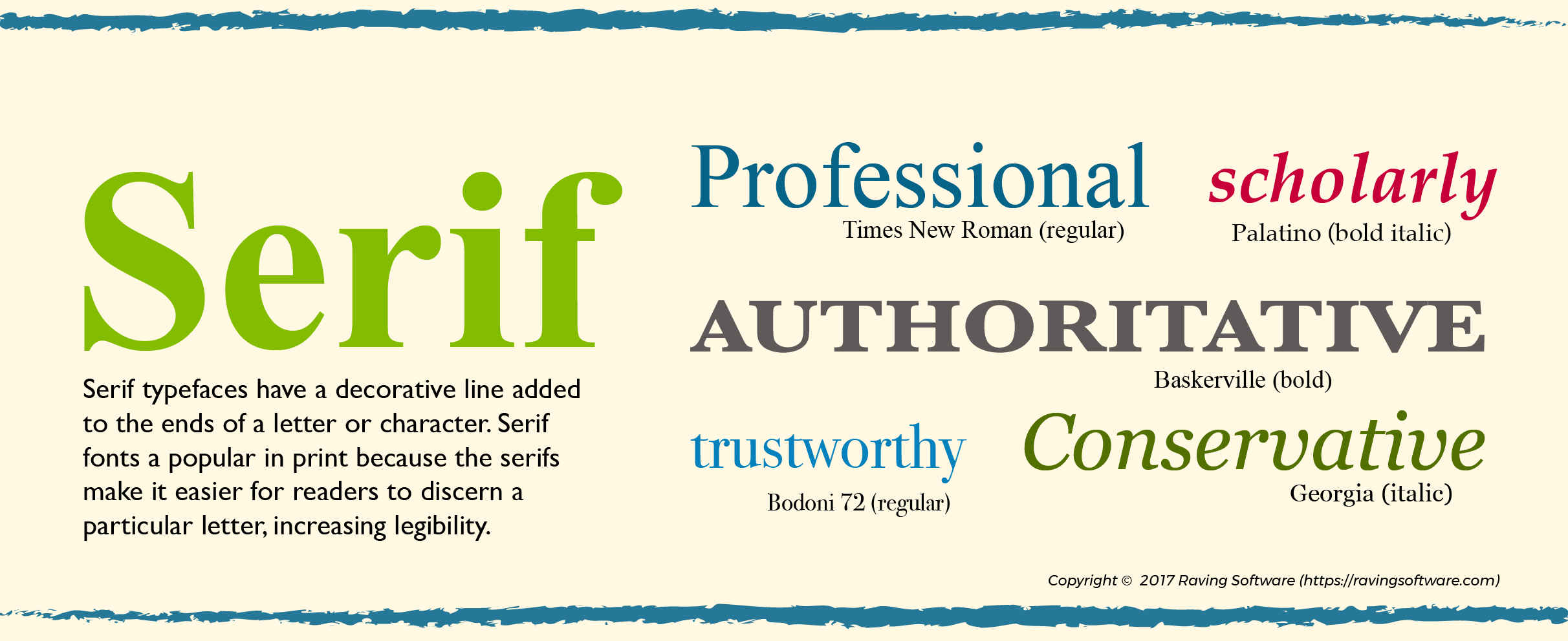Examples of serif typefaces and connotations