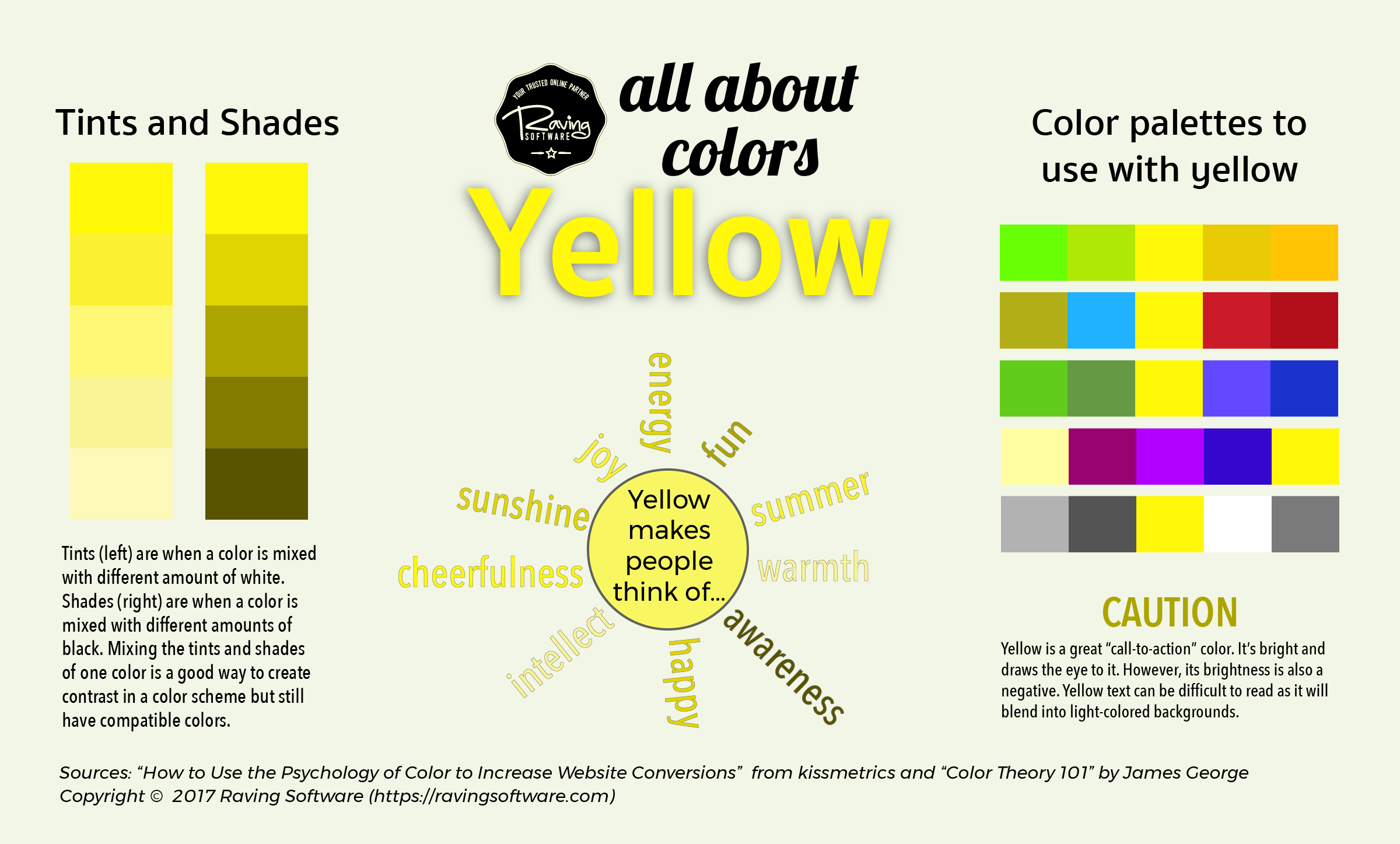 Different ways to use yellow in your website design